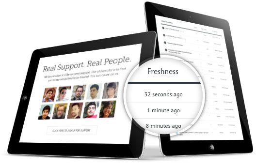 Support productivity screen for GridKit Portfolio Gallery